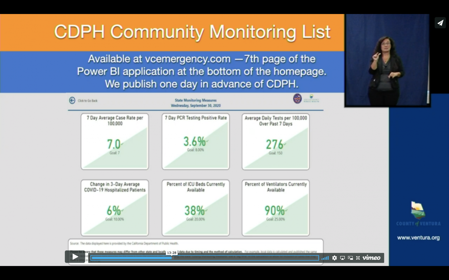 Rigo Vargas, Director for the Ventura County Public Health Department, presents the CDPH Community Monitoring List that shows Ventura County's metric data.
