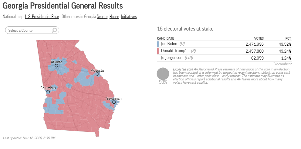 Georgia presidential results Via the Associated Press. The AP has not called Georgia for either candidate as of Nov. 12.